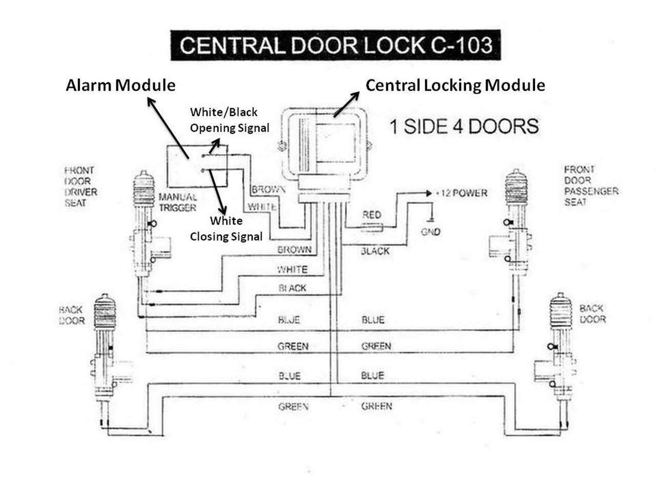 central locking wiring diagram: