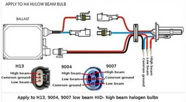 04 new car 35w h4 h4 2 xenon hid conversion kit slim ballast & bulbs h4 hid wiring diagram at bakdesigns.co