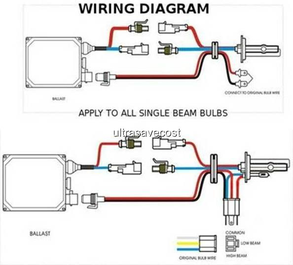 Slimline Ballast Wiring Diagram: New Car 35W H4 H4-2 Xenon HID Conversion Kit Slim Ballast